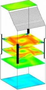 NOx-controle geverifieerd door middel van CFD-modellering